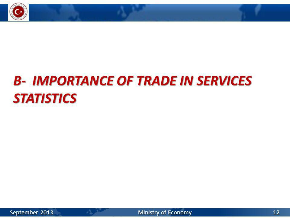 B- IMPORTANCE OF TRADE IN SERVICES STATISTICS 12 September 2013 Ministry of Economy