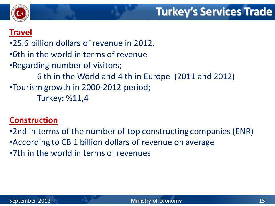 Turkeys Services Trade Travel 25.6 billion dollars of revenue in 2012. 6th in the world in terms of revenue Regarding number of visitors; 6 th in the