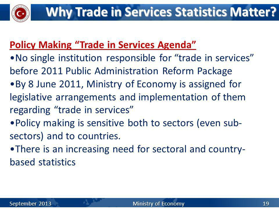 Why Trade in Services Statistics Matter? 19 Policy Making Trade in Services Agenda No single institution responsible for trade in services before 2011