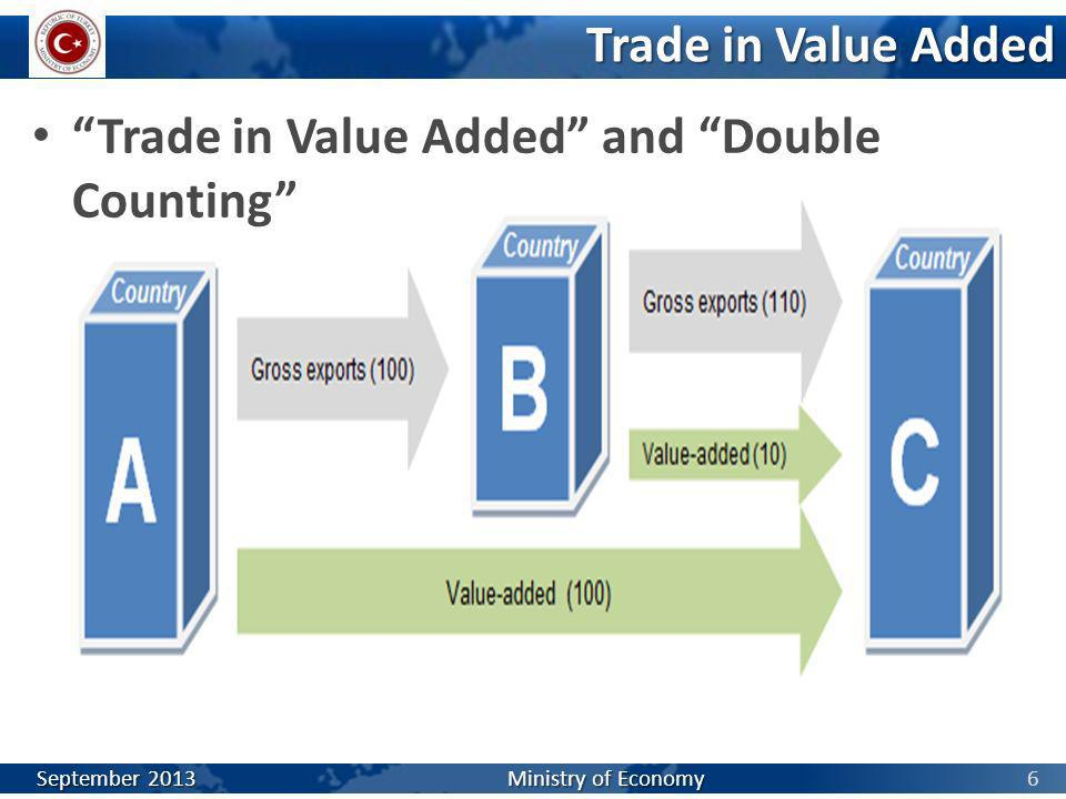 Trade in Value Added and Double Counting 6 Trade in Value Added September 2013 Ministry of Economy