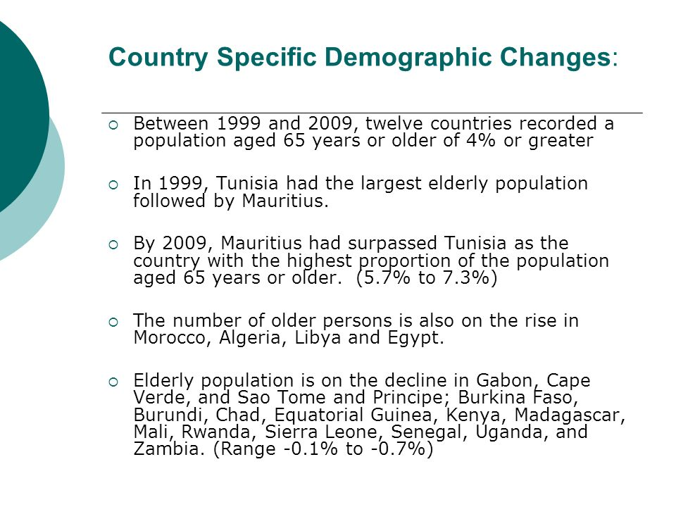 Country Specific Demographic Changes: Between 1999 and 2009, twelve countries recorded a population aged 65 years or older of 4% or greater In 1999, T