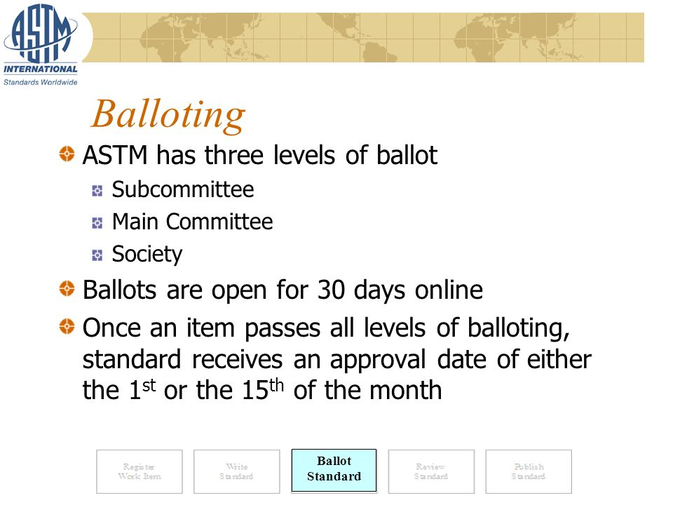 Balloting ASTM has three levels of ballot Subcommittee Main Committee Society Ballots are open for 30 days online Once an item passes all levels of balloting, standard receives an approval date of either the 1 st or the 15 th of the month Ballot Standard