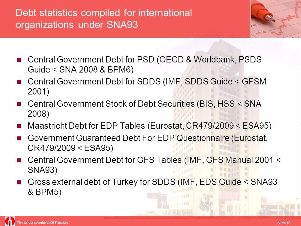 The Undersecretariat Of Treasury Slide 12 Debt statistics compiled for international organizations under SNA93 Central Government Debt for PSD (OECD &