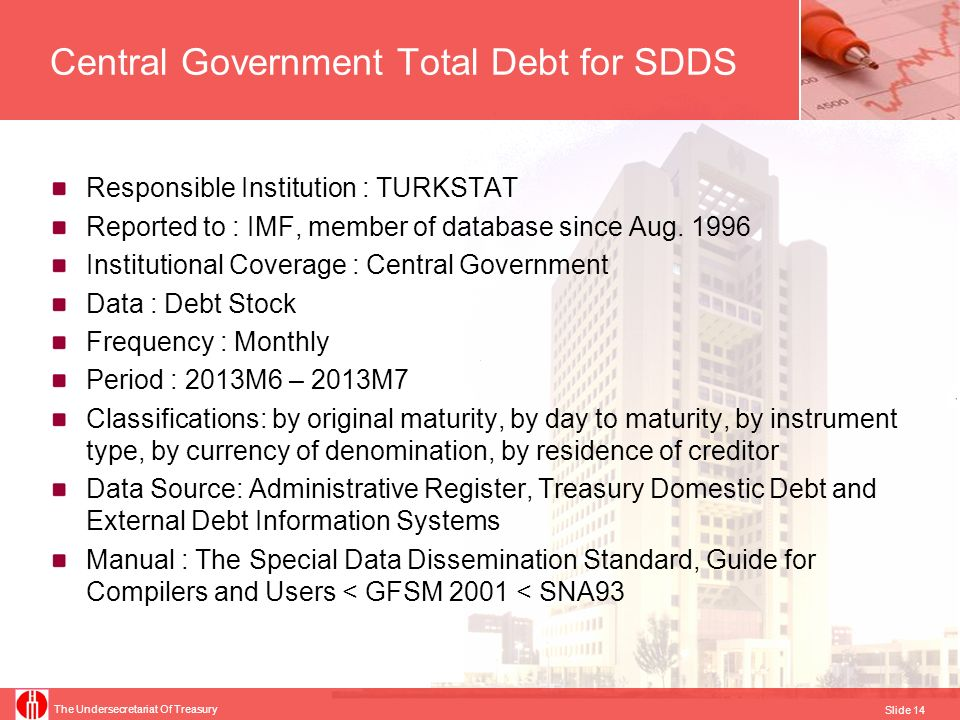 The Undersecretariat Of Treasury Slide 15 Central Government Stock of Debt Securities Responsible Institution : Central Bank Reported to: Bank for International Settlements, member of database since Apr.
