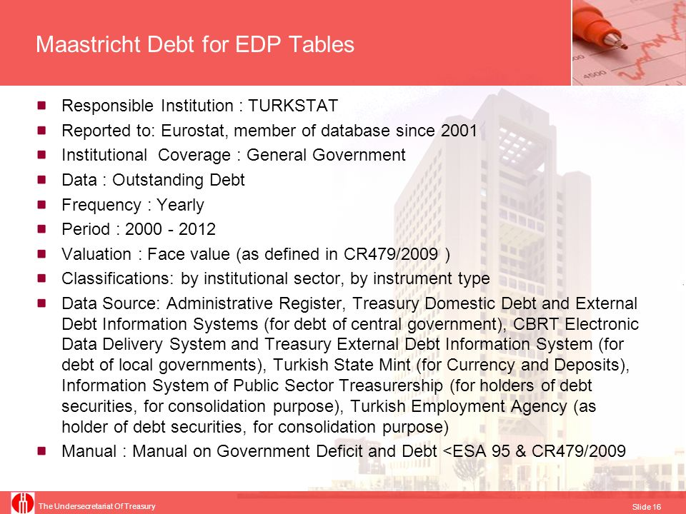The Undersecretariat Of Treasury Slide 17 Government Guaranteed Debt for EDP Questionnaire Responsible Institution : TURKSTAT Reported to : Eurostat, member of database since 2001 Institutional Coverage : General Government Data : Stock of Treasury Guaranteed Debt, amounts of new guarantees provided, guarantees called (undertaken), repayments relating to guarantees called, write-offs by Government, fees collected for providing Guarantees, Amounts included in the starting line of EDP 2A via Risk Account Frequency : Yearly Period : 2009 - 2011 Classifications: By institutional sector Data Source: Administrative Register, Treasury External Debt Information Systems Manual : Manual on Government Deficit and Debt <ESA 95 & CR479/2009