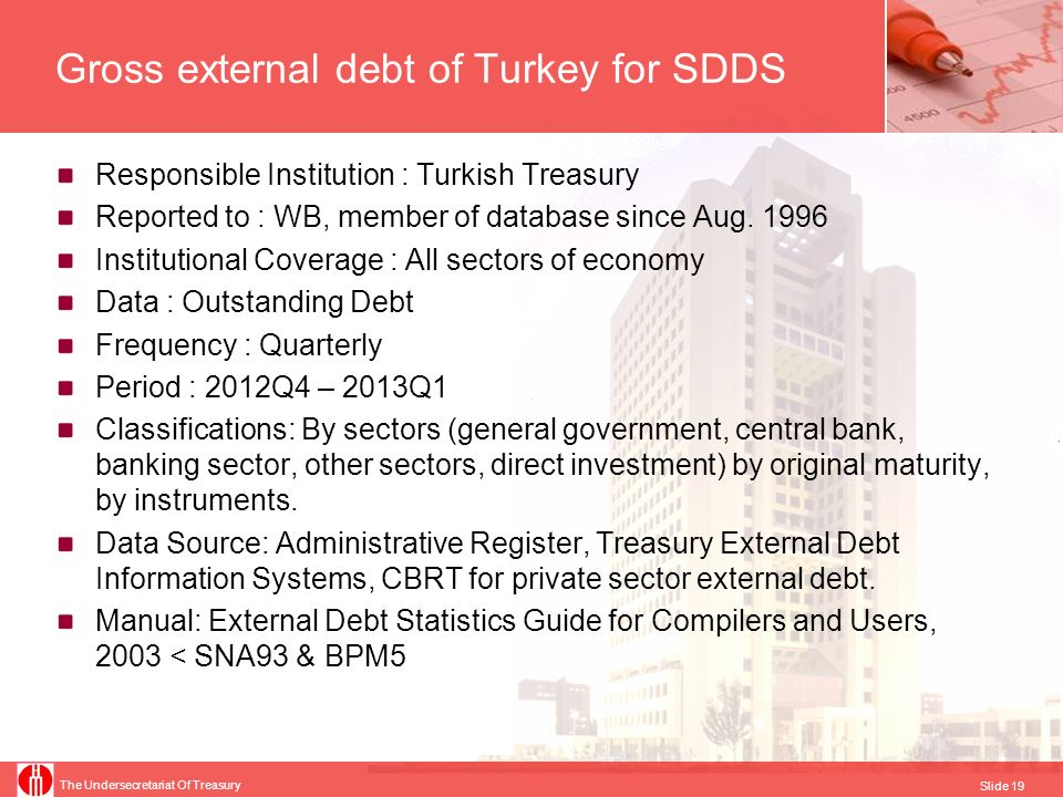 The Undersecretariat Of Treasury Slide 20 New Adjustments Required to Implement SNA2008 for Current Debt Statistics Change in Sector Classification Change in Coverage of Debt Instruments Change in Valuation Other Changes