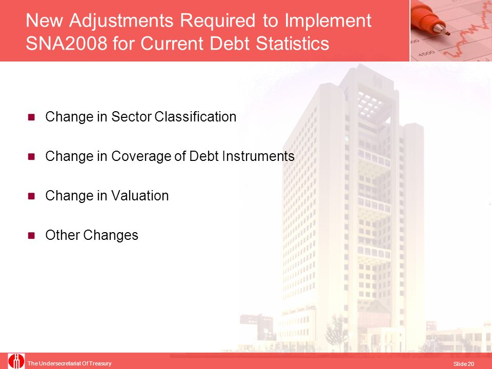 The Undersecretariat Of Treasury Slide 20 New Adjustments Required to Implement SNA2008 for Current Debt Statistics Change in Sector Classification Ch