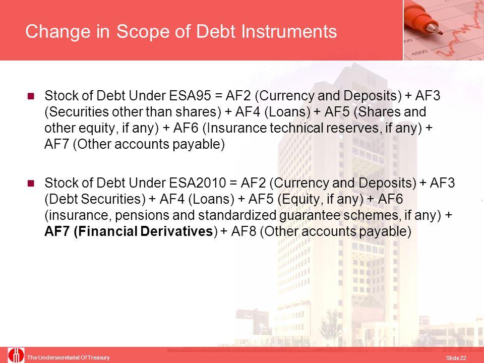 The Undersecretariat Of Treasury Slide 23 Change in Scope of Debt Instruments Maastricht Debt under CR479/2009 < ESA95 = AF2 (Currency and Deposits) + AF3 (Debt Securities / excluding AF34; Financial Derivatives) + AF4 (Loans) Maastricht Debt under proposed changes in CR479/2009 = AF2 Currency and Deposits + AF3 Debt Securities + AF4 Loans + AF 71 Financial Derivatives other than employee stock options (AF34 in ESA95) (?) + AF 81 Trade Credits and Advances (AF71 in ESA95) (?) + AF 6 Insurance, pension and standardised guarantee schemes (-)