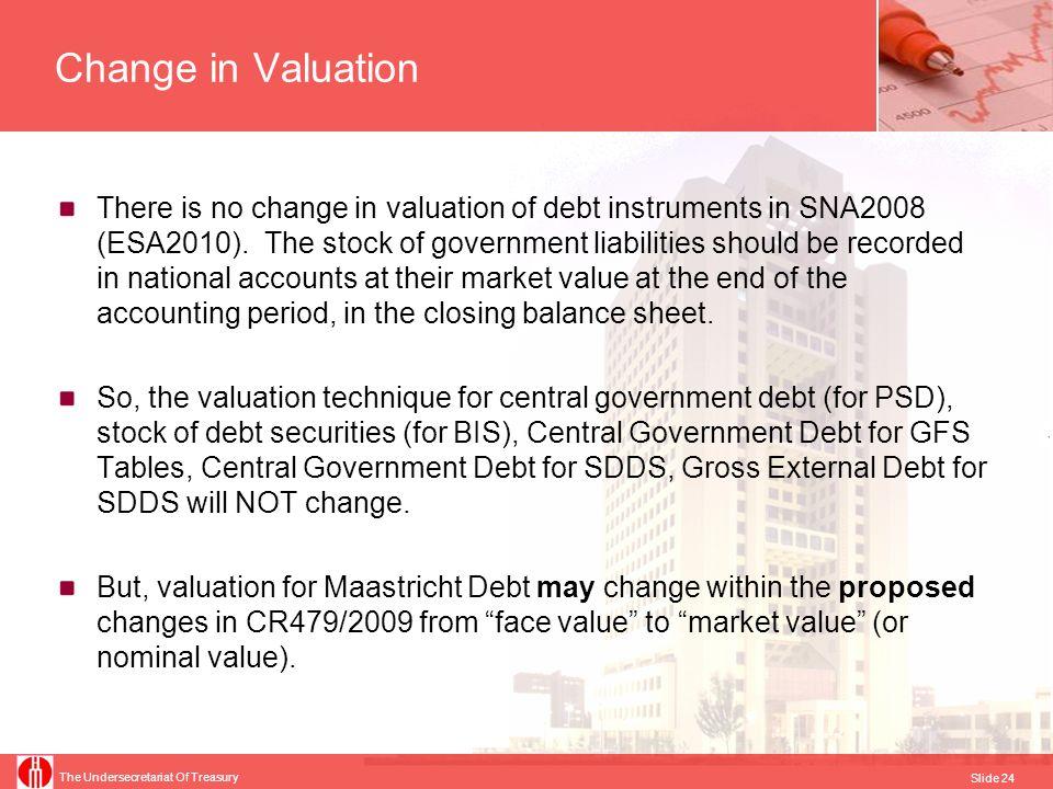 The Undersecretariat Of Treasury Slide 24 Change in Valuation There is no change in valuation of debt instruments in SNA2008 (ESA2010). The stock of g