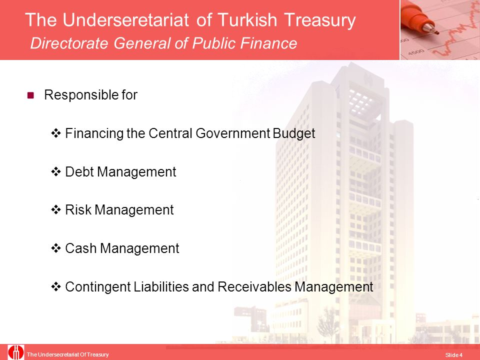 The Undersecretariat Of Treasury Slide 5 Directorate General of Public Finance Debt and Risk Management Policies Principles Sustainability Transperency Accountability Predictability