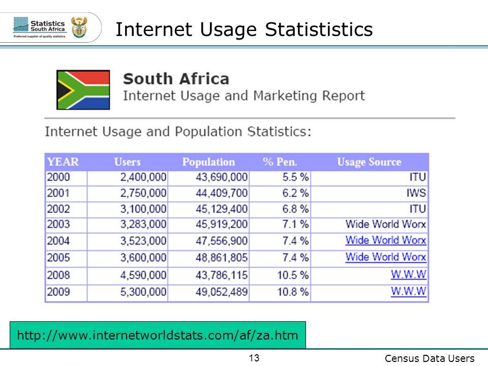 13 Census Data Users Internet Usage Statististics http://www.internetworldstats.com/af/za.htm
