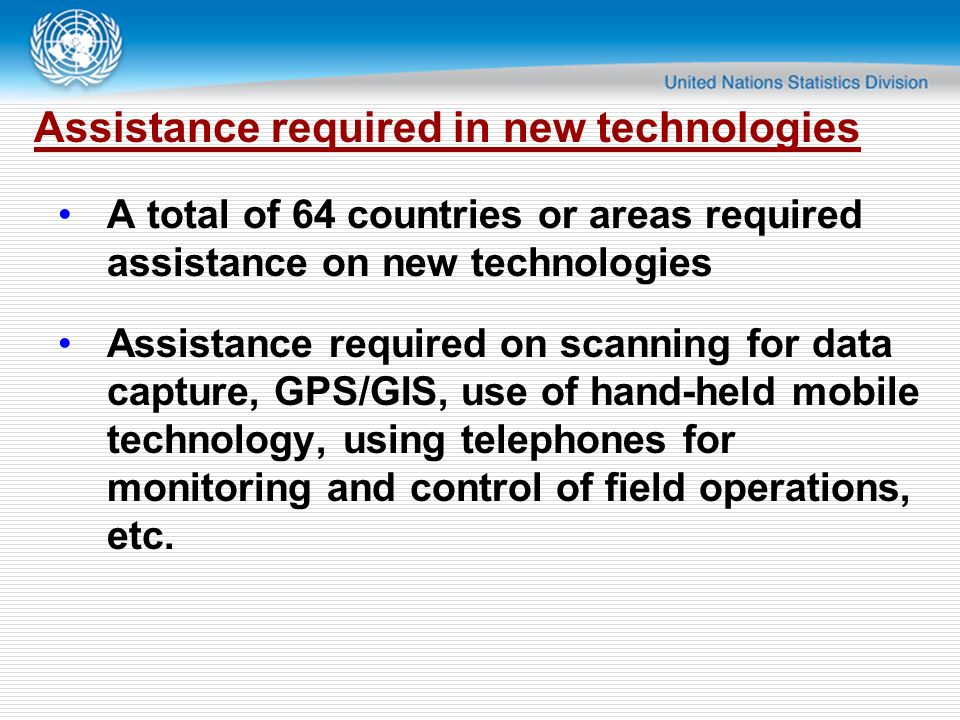 Assistance required in new technologies A total of 64 countries or areas required assistance on new technologies Assistance required on scanning for d