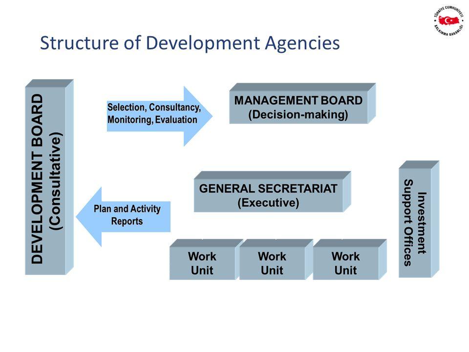 Structure of Development Agencies