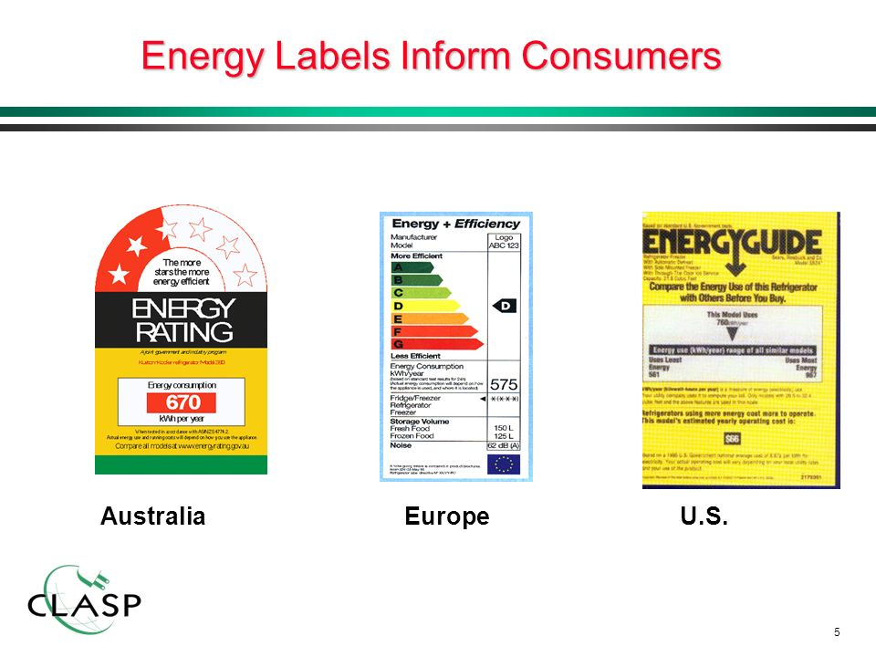 5 Energy Labels Inform Consumers Australia Europe U.S.