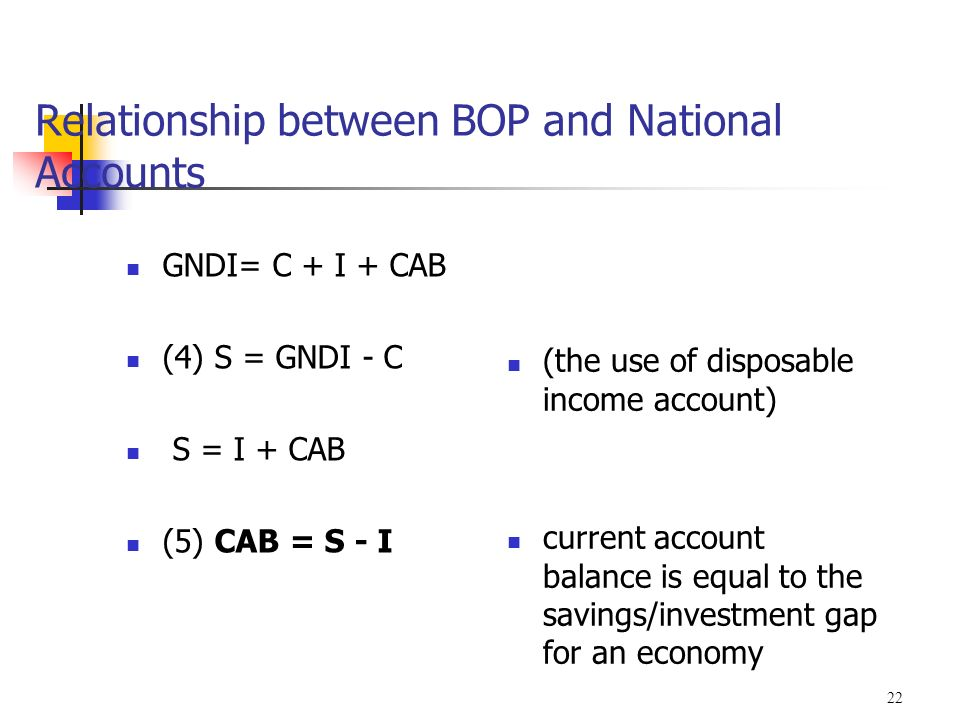 21 Links between BOP and NA (1) GDP = C+I+ X-M (2) CAB = X-M + NPI +NCT (3) GNDI = GDP + NPI + NCT (the goods & services account) ROW current acc/BOP current acc) ( the primary and secondary distribution of income accounts)
