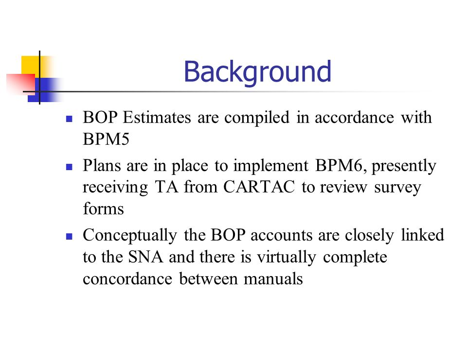 Background BOP compilation for ECCU member countries began in 1980s and started as a manual exercise TA was received from World University Services of Canada (WUSC), the Centre from Latin American Monetary Studies (CEMLA) and the Central Bank of Argentina to automate the process BOP estimates for member countries are compiled on an annual basis with technical assistance from the Eastern Caribbean Central Bank (ECCB)