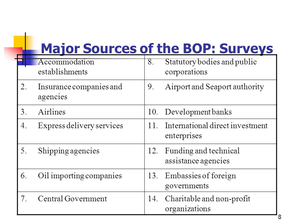 Major Sources of the BOP: Surveys 1.Accommodation establishments 8.Statutory bodies and public corporations 2.Insurance companies and agencies 9.Airport and Seaport authority 3.Airlines10.Development banks 4.Express delivery services11.International direct investment enterprises 5.Shipping agencies12.Funding and technical assistance agencies 6.Oil importing companies13.Embassies of foreign governments 7.Central Government14.Charitable and non-profit organizations 8