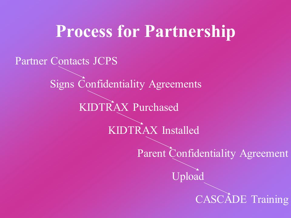 Process for Partnership Partner Contacts JCPS Signs Confidentiality Agreements KIDTRAX Purchased KIDTRAX Installed Parent Confidentiality Agreement Upload CASCADE Training