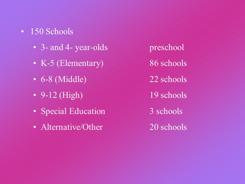 150 Schools 3- and 4- year-oldspreschool K-5 (Elementary)86 schools 6-8 (Middle)22 schools 9-12 (High)19 schools Special Education3 schools Alternativ