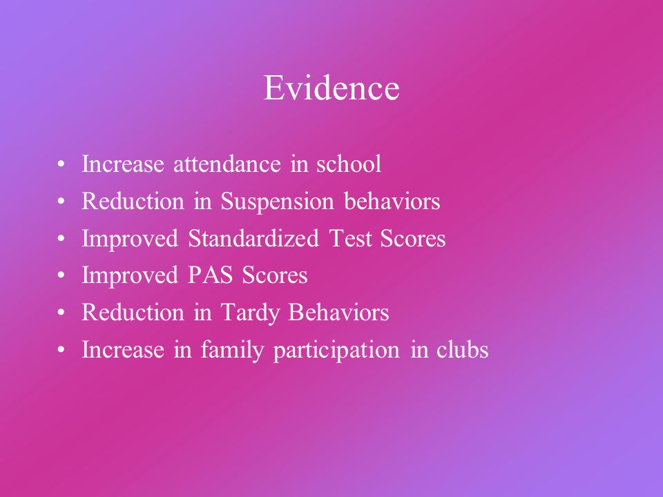 Evidence Increase attendance in school Reduction in Suspension behaviors Improved Standardized Test Scores Improved PAS Scores Reduction in Tardy Beha