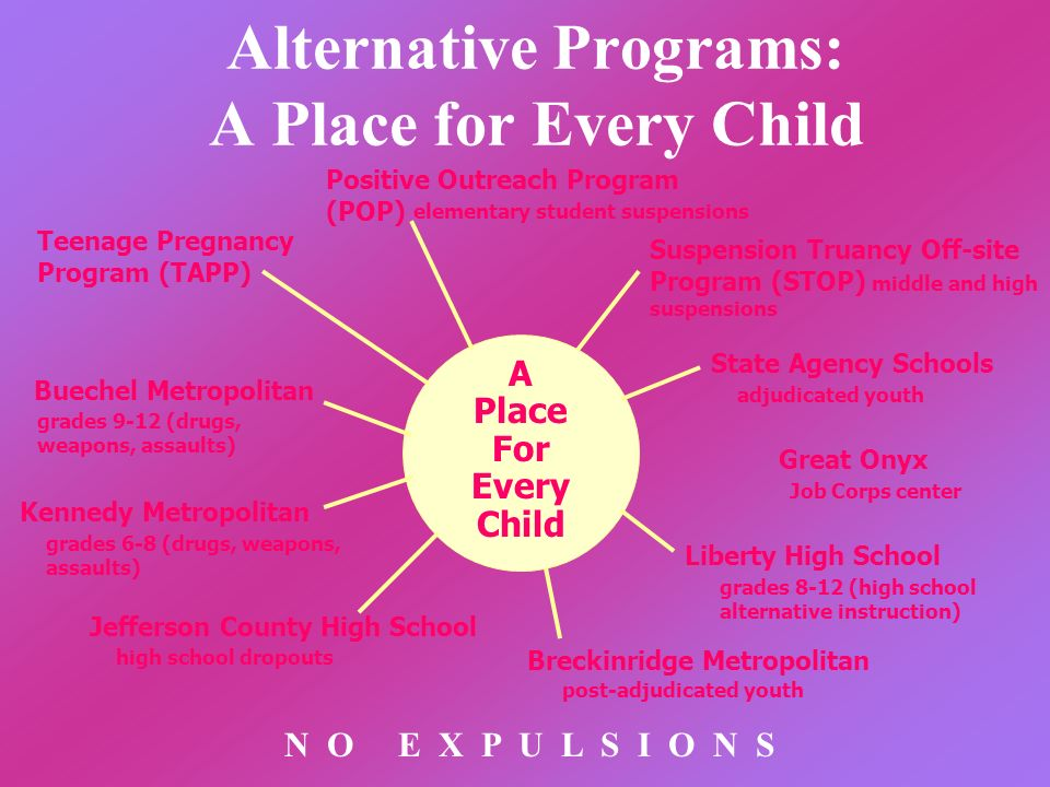 A Place For Every Child Alternative Programs: A Place for Every Child Breckinridge Metropolitan Kennedy Metropolitan Jefferson County High School Positive Outreach Program (POP) Suspension Truancy Off-site Program (STOP) middle and high suspensions Buechel Metropolitan Great Onyx Liberty High School Teenage Pregnancy Program (TAPP) State Agency Schools grades 9-12 (drugs, weapons, assaults) grades 6-8 (drugs, weapons, assaults) high school dropouts grades 8-12 (high school alternative instruction) post-adjudicated youth adjudicated youth Job Corps center elementary student suspensions N O E X P U L S I O N S