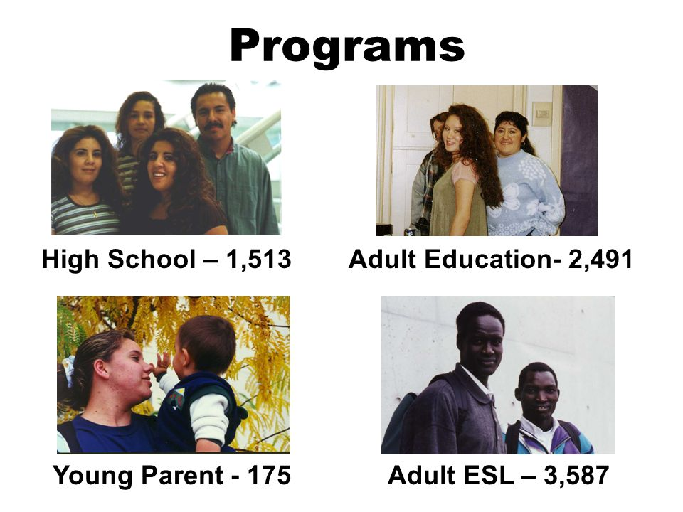 Programs High School – 1,513Adult Education- 2,491 Young Parent - 175 Adult ESL – 3,587