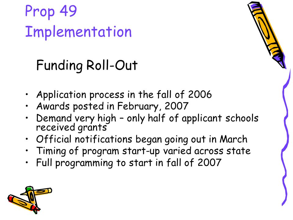 Prop 49 Implementation Funding Roll-Out Application process in the fall of 2006 Awards posted in February, 2007 Demand very high – only half of applic