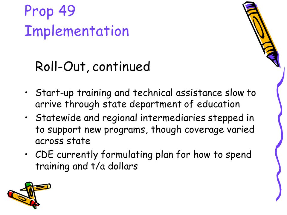 Prop 49 Implementation Roll-Out, continued Start-up training and technical assistance slow to arrive through state department of education Statewide a