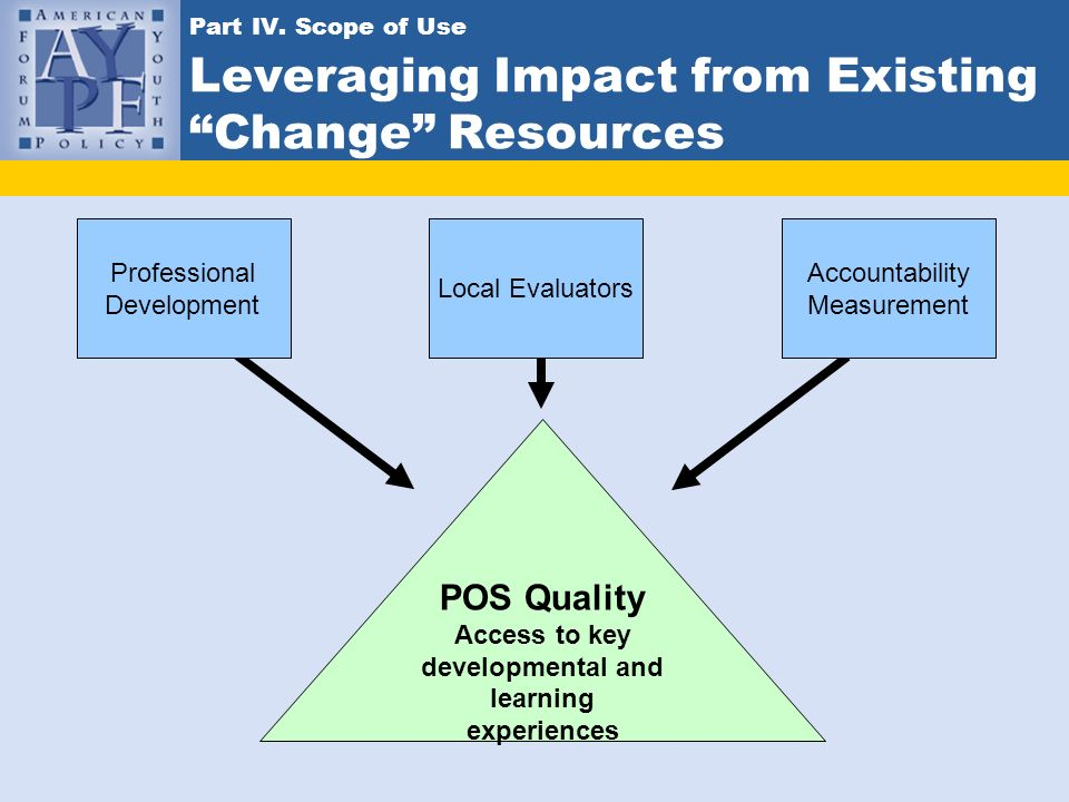 Part IV. Scope of Use Leveraging Impact from Existing Change Resources POS Quality Access to key developmental and learning experiences Professional D