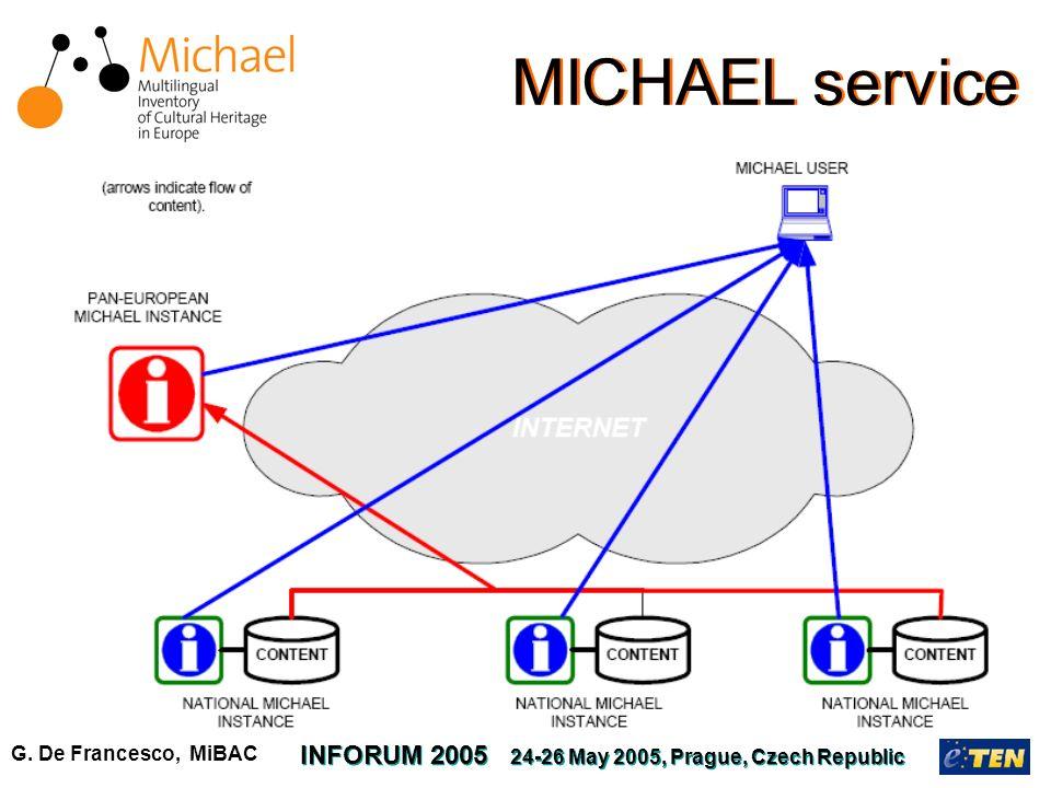 G. De Francesco, MiBAC INFORUM 2005 24-26 May 2005, Prague, Czech Republic MICHAEL service