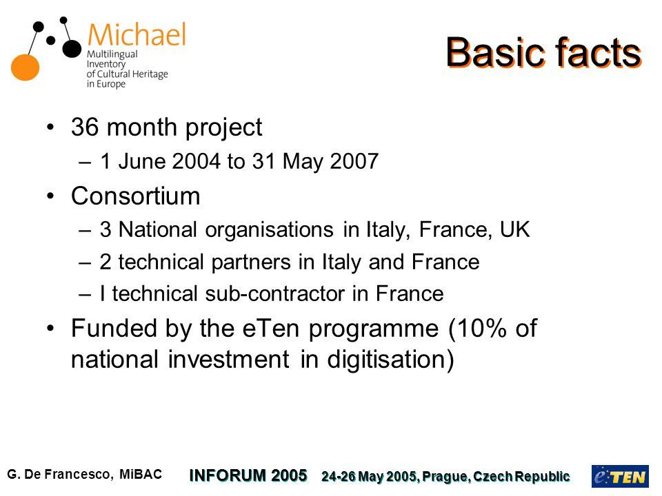 G. De Francesco, MiBAC INFORUM 2005 24-26 May 2005, Prague, Czech Republic Basic facts 36 month project –1 June 2004 to 31 May 2007 Consortium –3 Nati