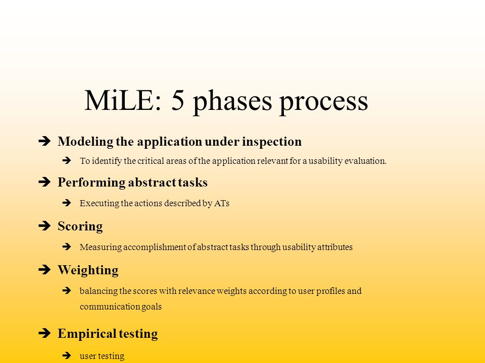 MiLE: 5 phases process Modeling the application under inspection To identify the critical areas of the application relevant for a usability evaluation.