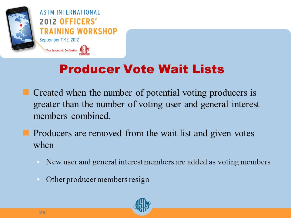 Producer Vote Wait Lists Created when the number of potential voting producers is greater than the number of voting user and general interest members combined.