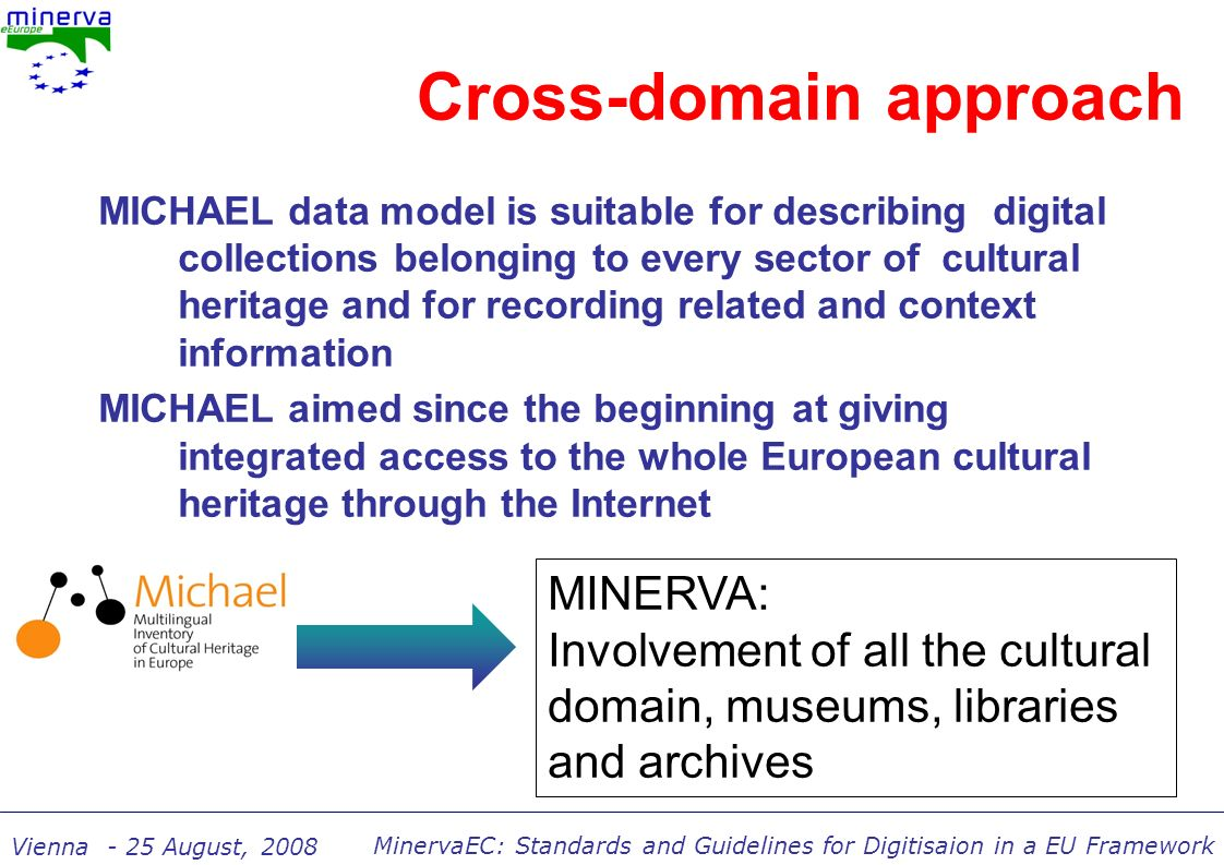 MinervaEC: Standards and Guidelines for Digitisaion in a EU Framework Vienna - 25 August, 2008 R&D initial deploym.