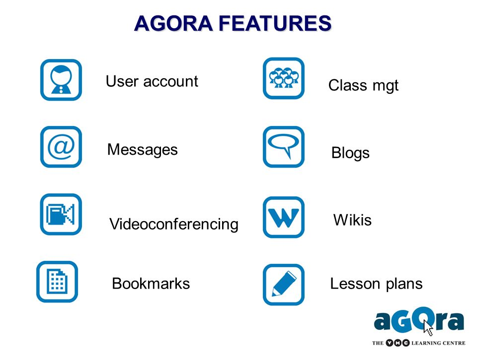 Class mgt Blogs Messages Wikis BookmarksLesson plans Videoconferencing User account AGORA FEATURES