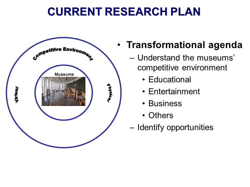 CURRENT RESEARCH PLAN Transformational agenda –Understand the museums competitive environment Educational Entertainment Business Others –Identify opportunities Museums