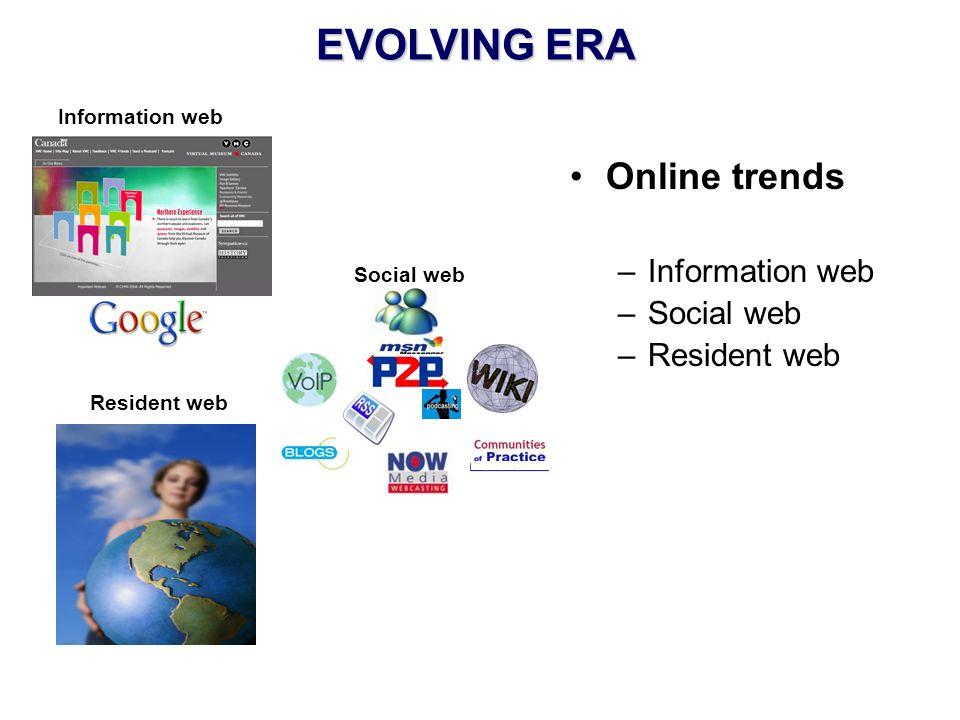 EVOLVING ERA Online trends –Information web –Social web –Resident web Information web Resident web Social web