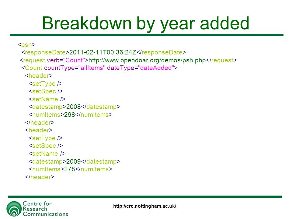 http://crc.nottingham.ac.uk/ Breakdown by year added 2011-02-11T00:36:24Z http://www.opendoar.org/demos/psh.php 2008 298 2009 278