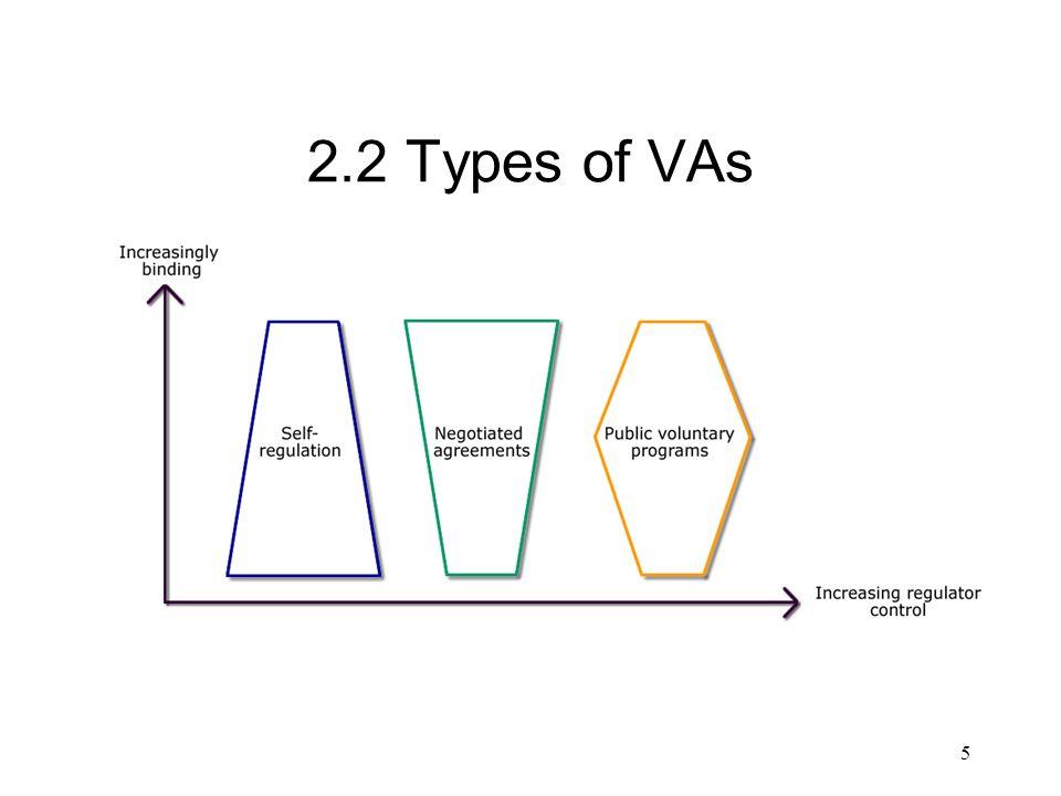 5 2.2 Types of VAs