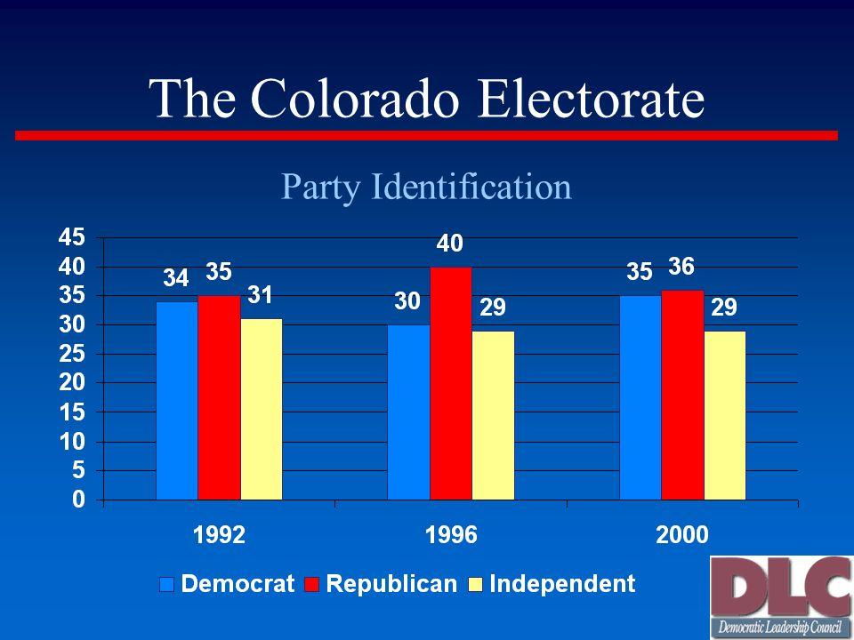 The Colorado Electorate Party Identification