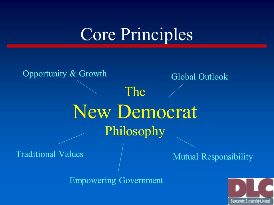 Core Principles The New Democrat Philosophy Opportunity & Growth Global Outlook Empowering Government Mutual Responsibility Traditional Values