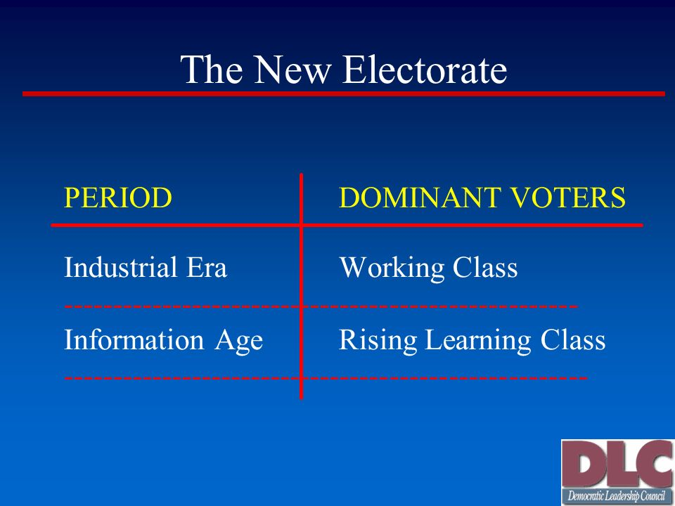 The New Electorate PERIODDOMINANT VOTERS Industrial EraWorking Class ---------------------------------------------------- Information AgeRising Learning Class -----------------------------------------------------