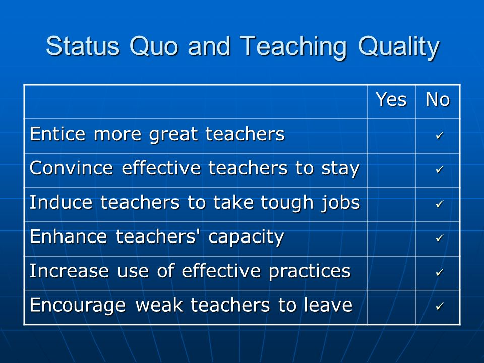 Status Quo and Teaching Quality YesNo Entice more great teachers Convince effective teachers to stay Induce teachers to take tough jobs Enhance teachers capacity Increase use of effective practices Encourage weak teachers to leave