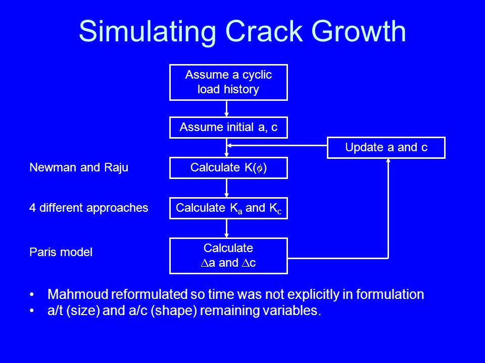 Simulating Crack Growth Assume a cyclic load history Assume initial a, c Calculate K( ) Calculate K a and K c Calculate a and c Update a and c Newman and Raju Paris model 4 different approaches Mahmoud reformulated so time was not explicitly in formulation a/t (size) and a/c (shape) remaining variables.