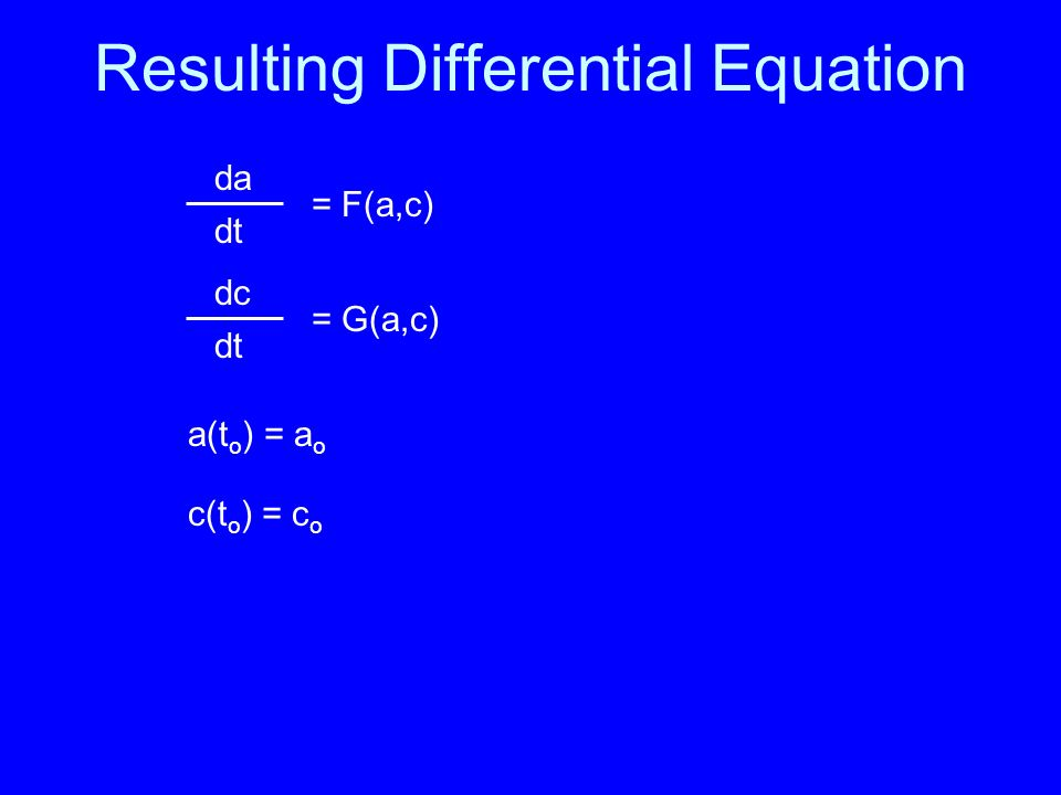 Resulting Differential Equation da dt = F(a,c) dc dt = G(a,c) a(t o ) = a o c(t o ) = c o