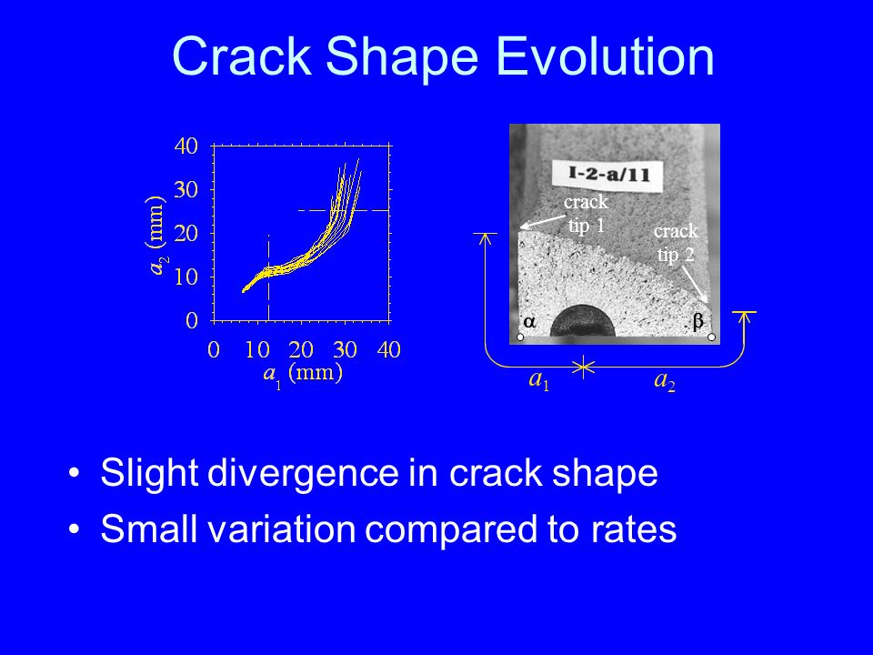 Crack Shape Evolution Slight divergence in crack shape Small variation compared to rates crack tip 1 crack tip 2 a 1 a 2