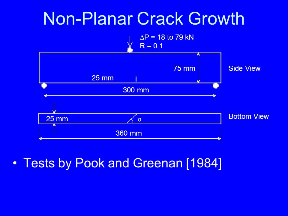Non-Planar Crack Growth Tests by Pook and Greenan [1984] Side View Bottom View 25 mm 360 mm 75 mm 25 mm 300 mm P = 18 to 79 kN R = 0.1