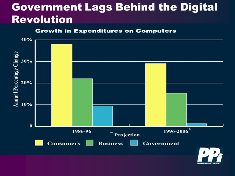 Government Lags Behind the Digital Revolution