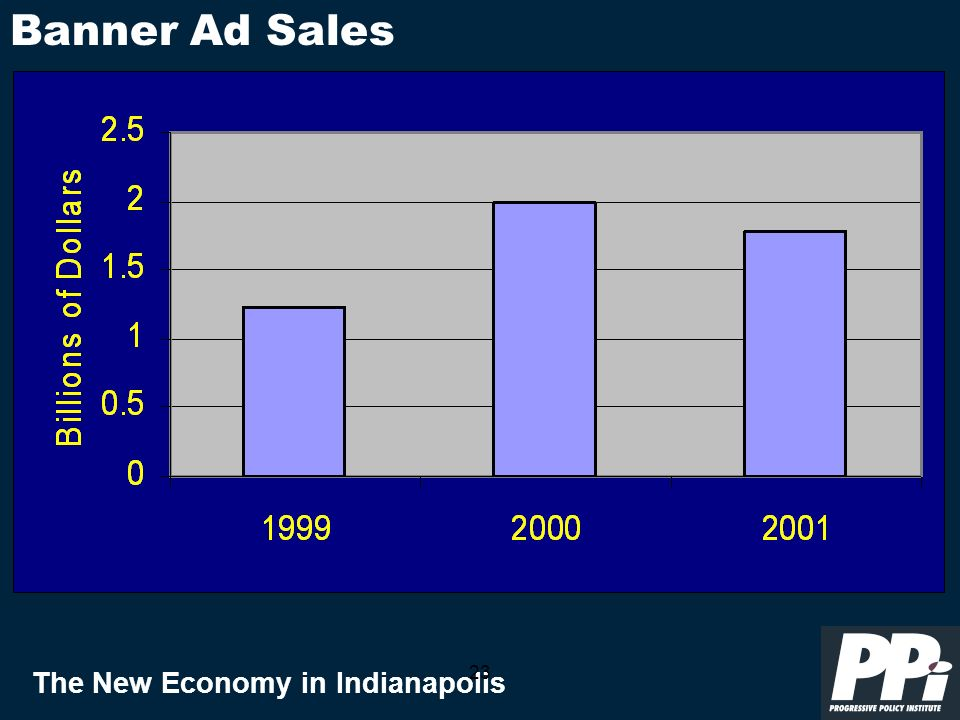 The New Economy in Indianapolis 23 Banner Ad Sales