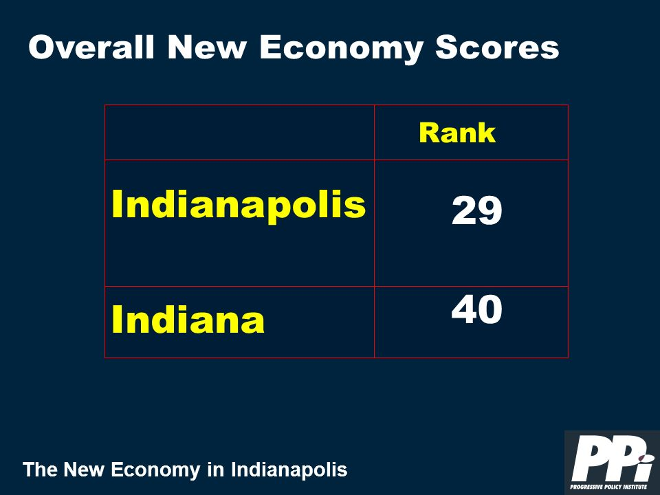 The New Economy in Indianapolis Indianapolis Rank 29 Overall New Economy Scores Indiana 40